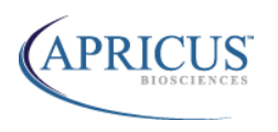 apricus_biosciences_apri